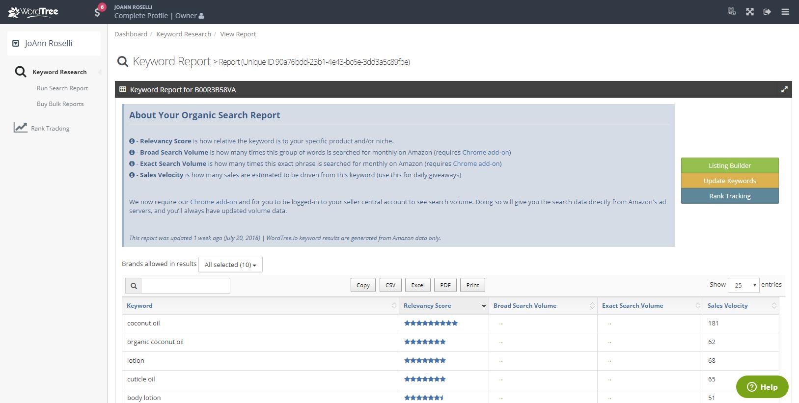 wordtree io blog keyword research ppc listing optimization